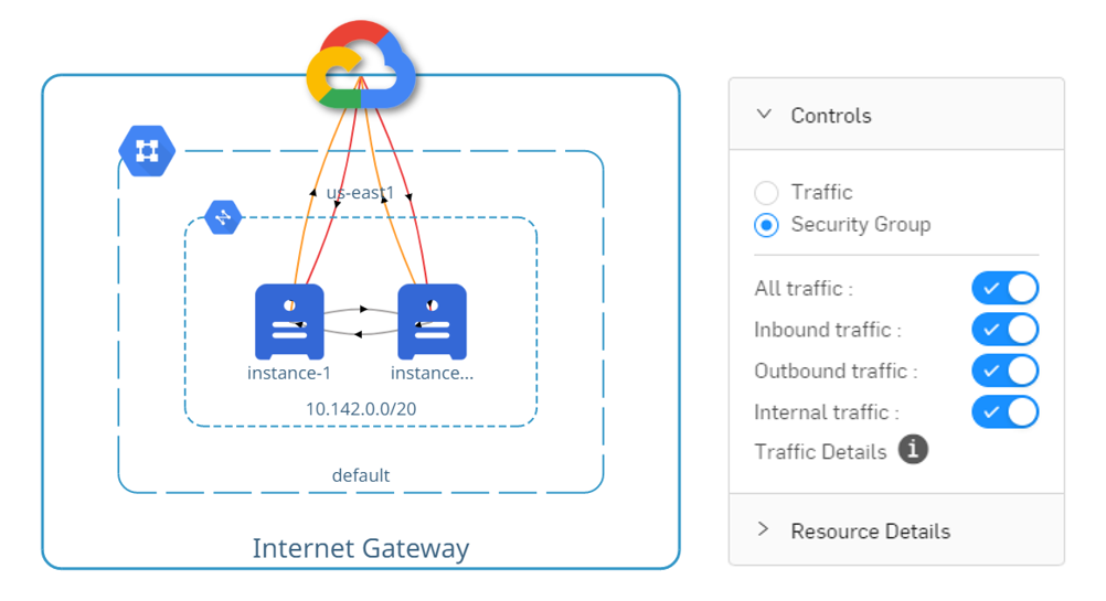 Cloud Optix Feature Updates – June 2019 - Blog - Sophos Cloud Optix