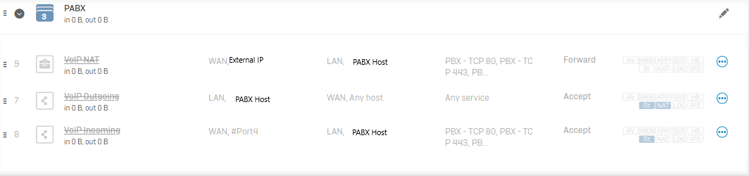 Configure Routing for VoIP and DATA over 2 WAN IP's
