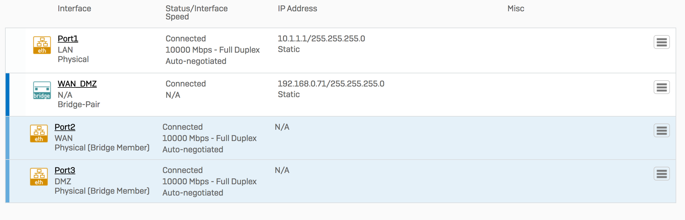 VPN and Dynamic DNS dont work in Bridge Mode - Network and