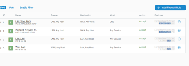 Trunk links - Network and Routing - XG Firewall - Sophos Community