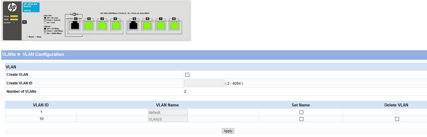 Principle question: DHCP on VLAN Interface how does it work