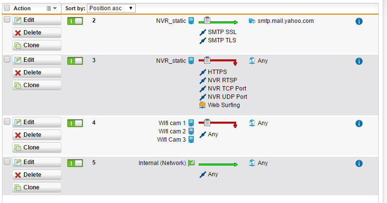 NVR local and VPN access only - General Discussion - Sophos