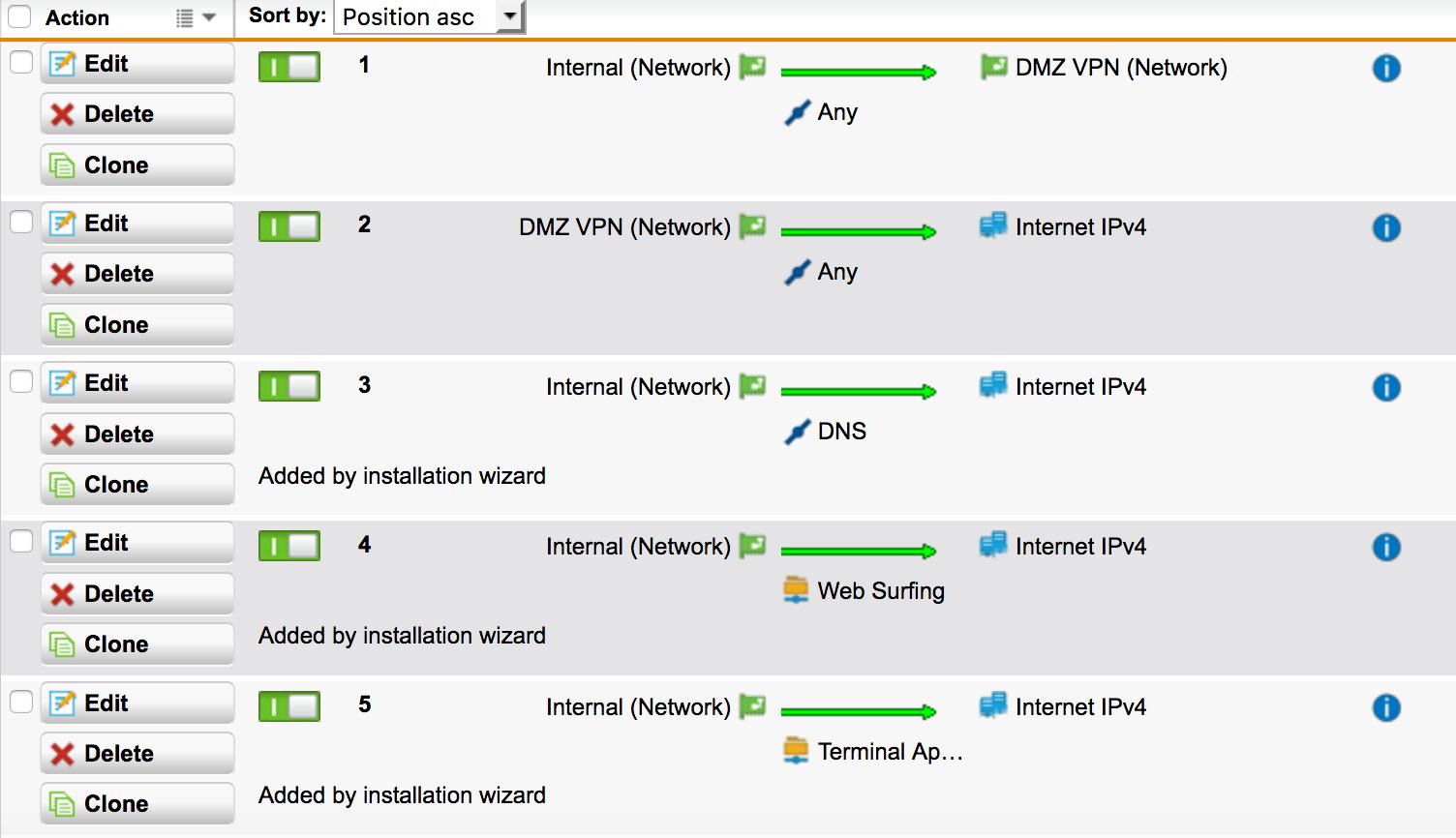 Sophos ssl vpn use default gateway