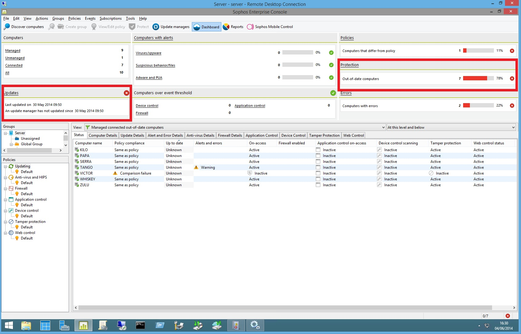 Sophos enterprise console update manager not updating askmen online dating