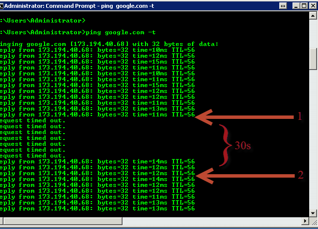 How To Ping Google Command How to Perform a Ping Test