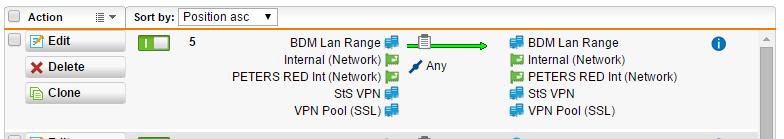 I got a strange issue, SSL VPN Clients dont resolve on one UTM but
