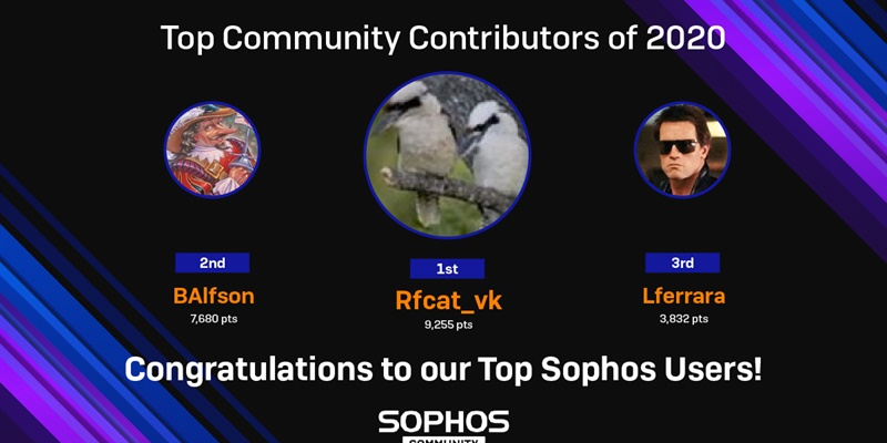 Announcing the Yearly Top Community Users for 2020!