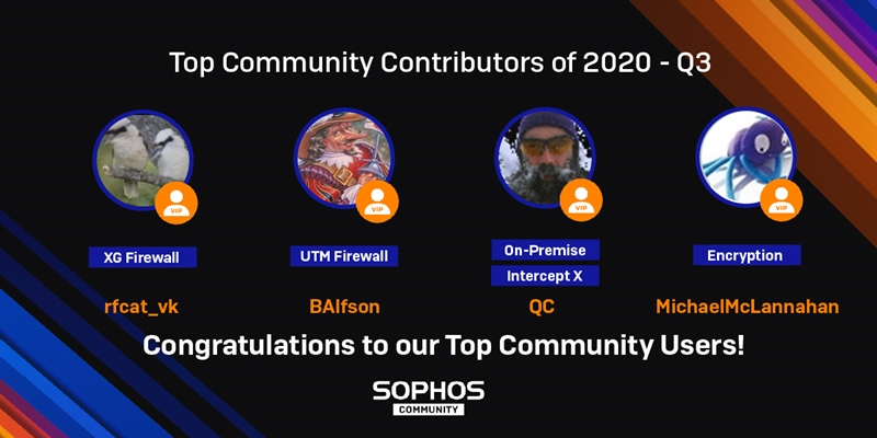 Announcing the Top Community Users for Q3 2020!
