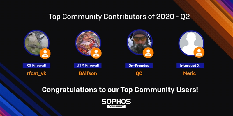 Announcing the Top Community Users for Q2 2020!